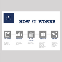 GAP strategy explainer card