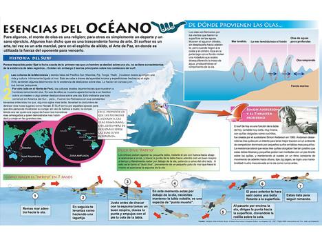 Esencias del Océano