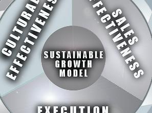 Benefits producer united states blueprint consulting group malvernweather Choice Image