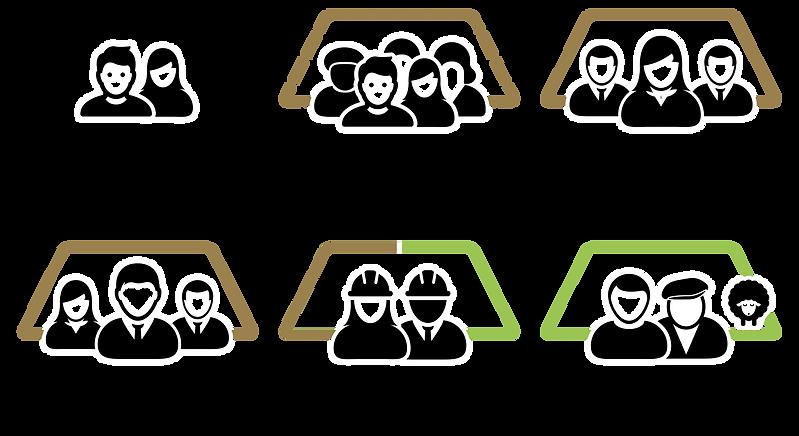 community-led housing client types