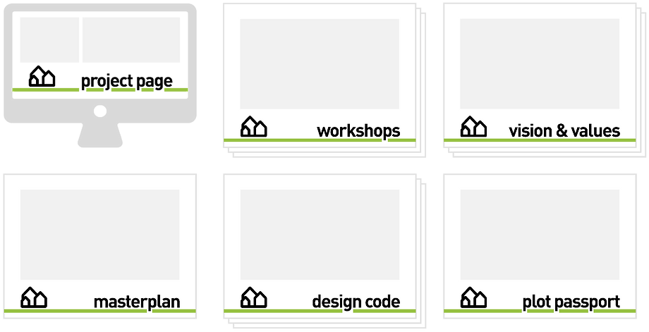 co-design workshops and design proposal