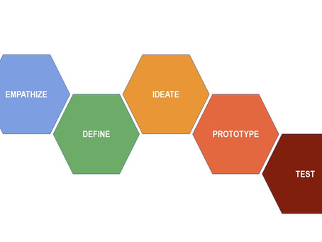Design Thinking in Clinical Research