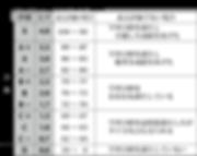 【表】最新・成績評価_段階表.png