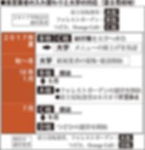 【図】食堂業者の入れ替わり