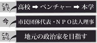 【図】尾舘さん|法政大学新聞1048