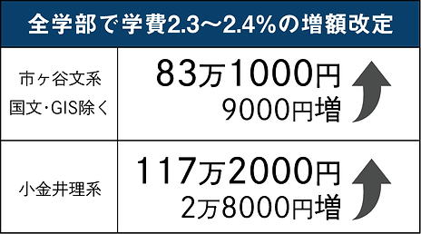 増額改定図v4_アートボード 1.png
