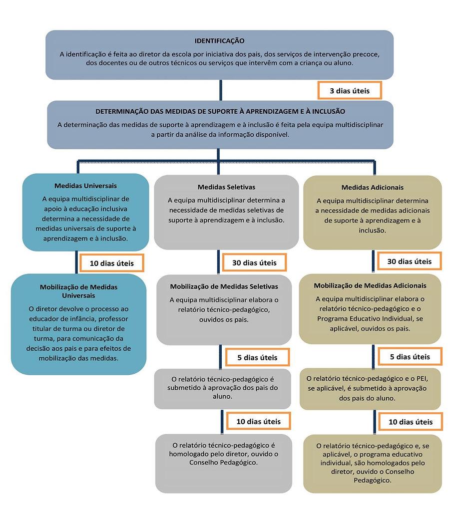 Processo_educação_inclusiva.jpg