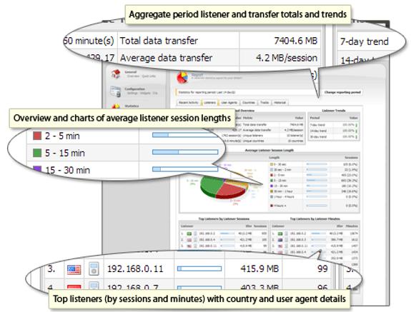 screenshot-client-stats-listeners.png