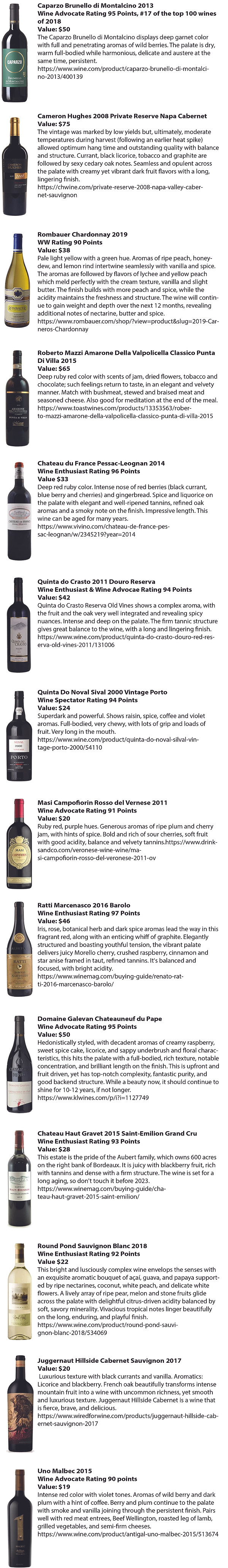 Wines and Text Single2.jpg