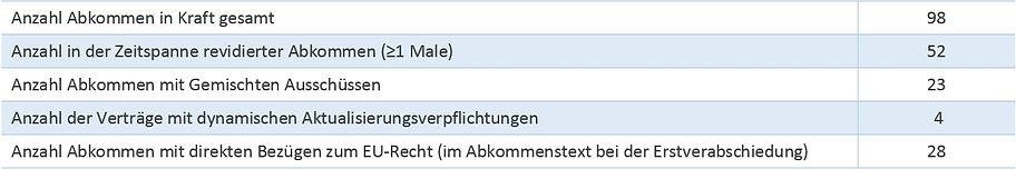 Tabelle_1_v3.jpg