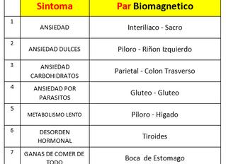 PUNTOS PARA BAJAR DE PESO CON BIOMAGNETISMO