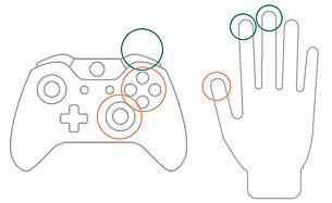 cmd_hand_controller.jpg