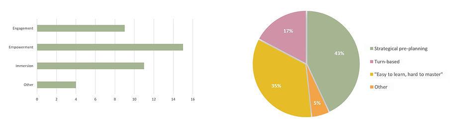 cmd_charts.jpg