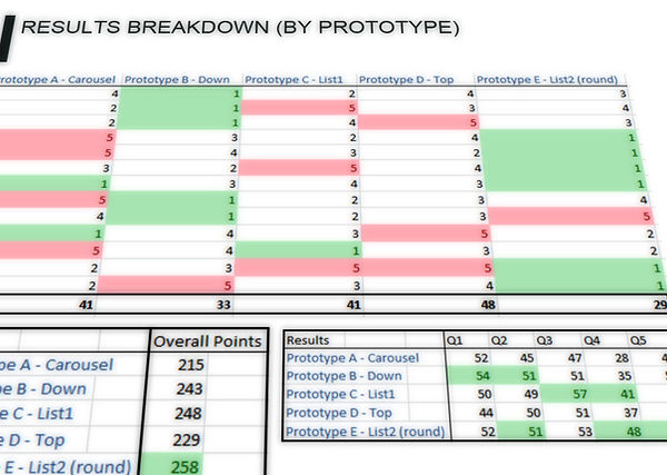 result_breakdown.jpg