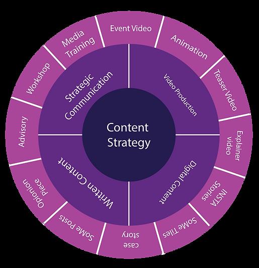 Content_Hub-02.png