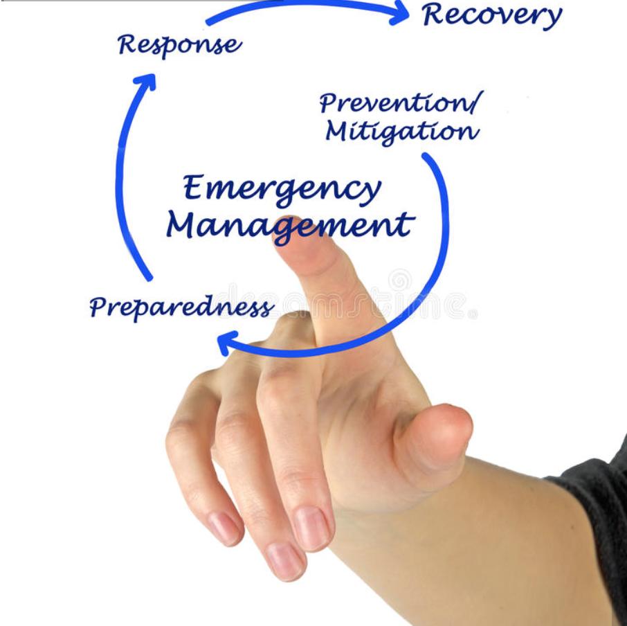 OSHA Process Safety Management