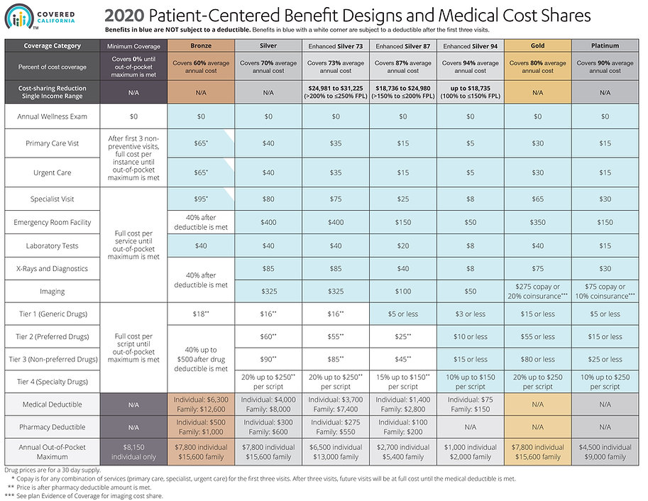 2020-Health-Benefits-table.jpg