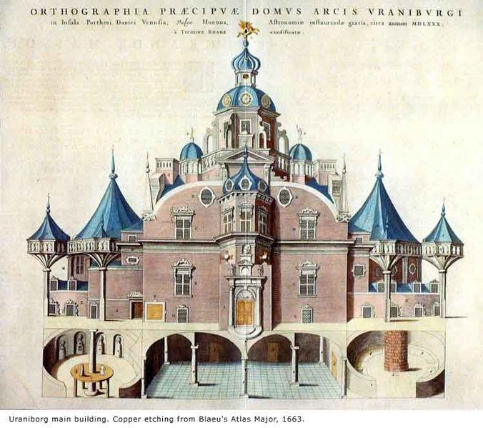 Brahe's observatory on Hven