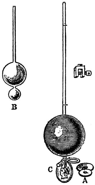 Boyle's Hydrometer