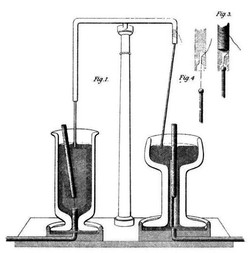Electromagnetic rotation experiment