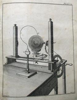 "Priestley's ""electrical machine"""