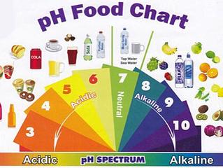 Eat Your Way to a Balanced pH