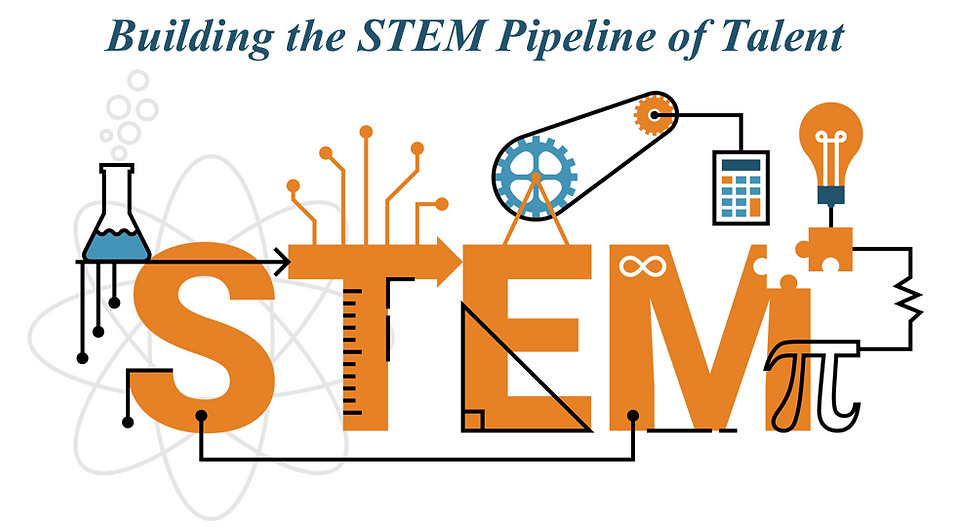 Building the STEM Pipeline of Talent in Richmond, Chesterfield, Henrico, Hanover, Goochland, New Kent, Virginia