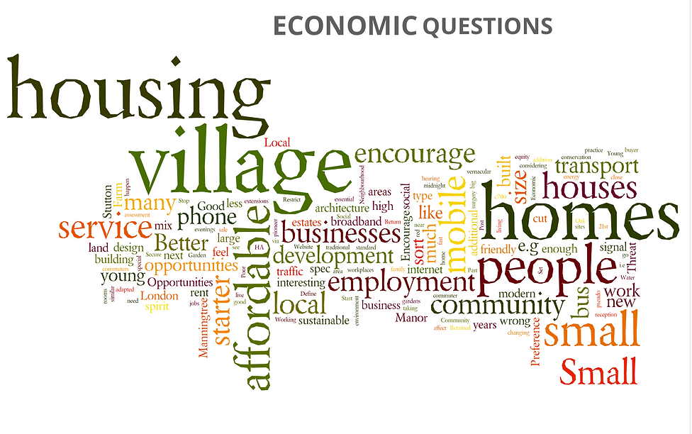 ECONOMIC Wordle.png