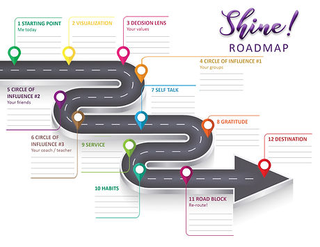 Shine Roadmap 300 blank.jpg
