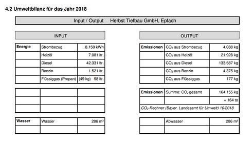 umweltbilanz 2018.png