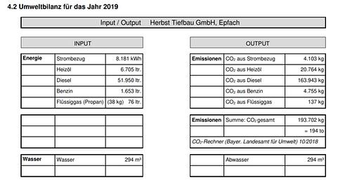 umweltbilanz 2019.png