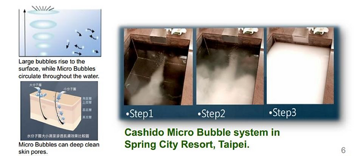 The Whitewater Company Nano/Micro Bubble System in Taiwan Spring City Resort, Taipei