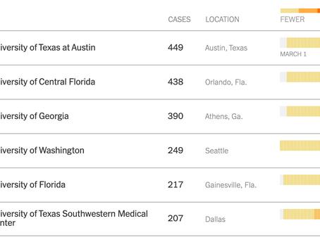 How Coronavirus Maps Across Campuses