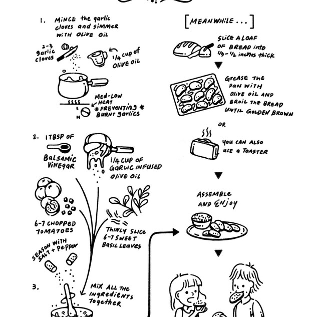 Bruschetta_IllustratedRecipe_Angela.jpg