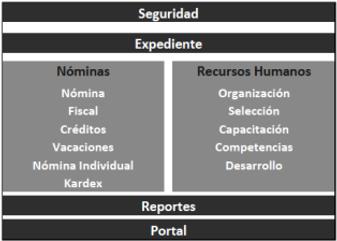 Grupo TEA del Ecuador Sistema de Nóminas y Recursos Humanos