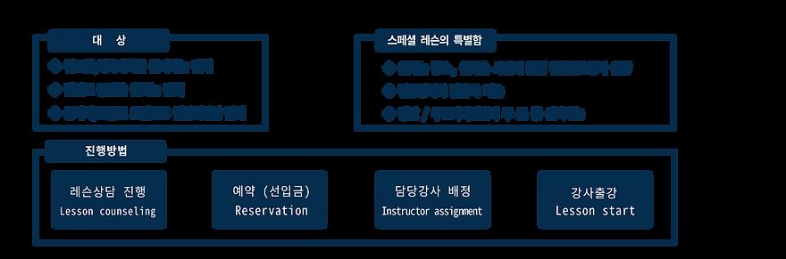 프라이빗레슨하단(안무).png