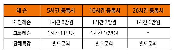 최종강남레슨1.jpg