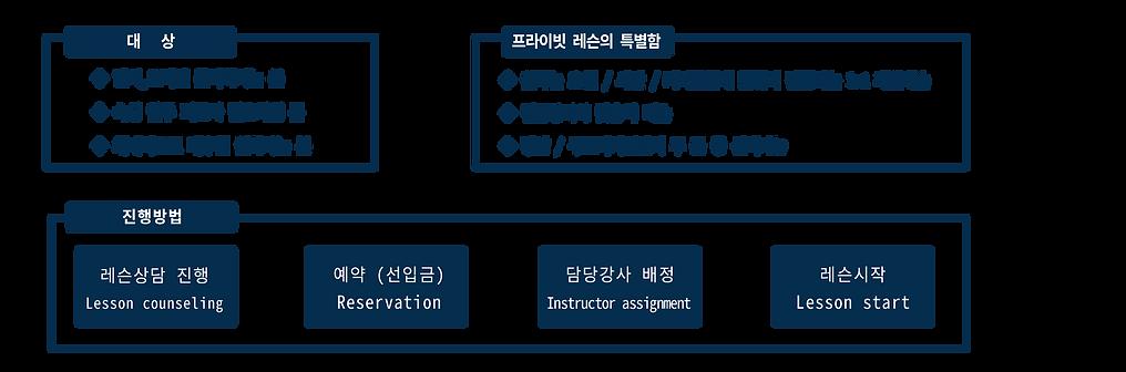 프라이빗레슨하단(오디션).png