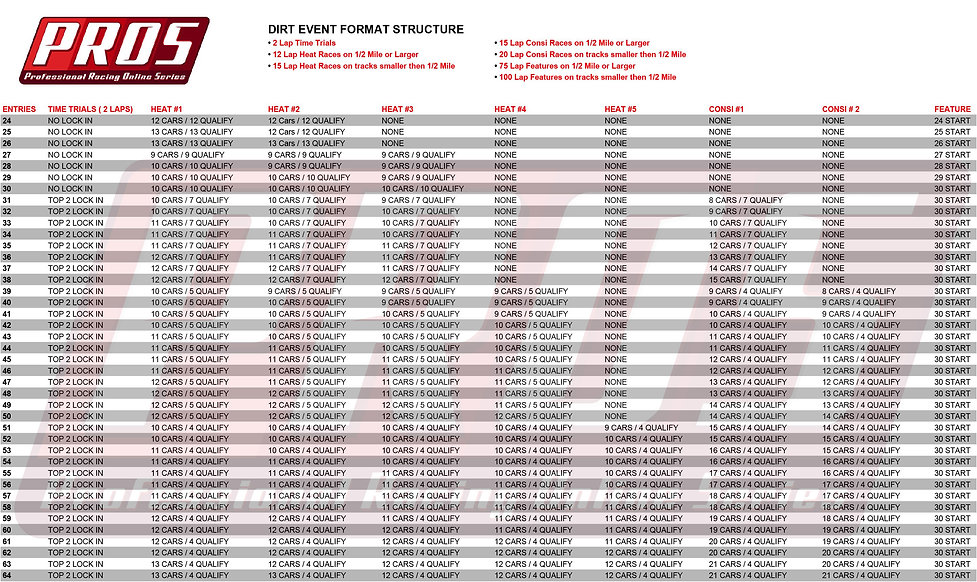Race_Format_2021_-_Sheet1 (1).jpg