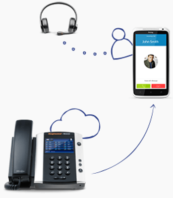 Voip-img4.png