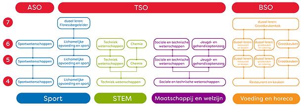 Mariagaard-schema 2020-2021 kleur1 kopie-01.png
