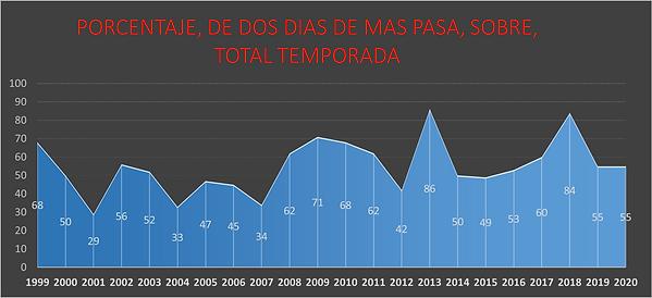 graf  4 dos dias mas.png