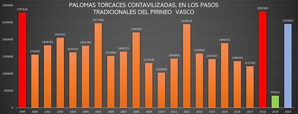 graf 1 total.png