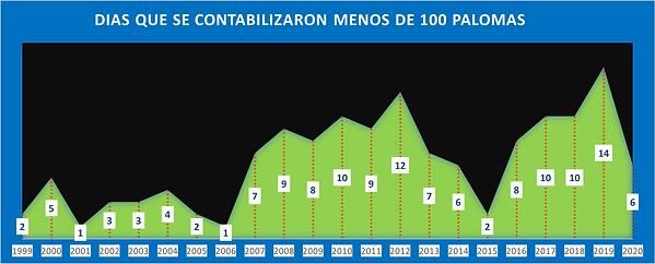 graf 3 menos 100.png
