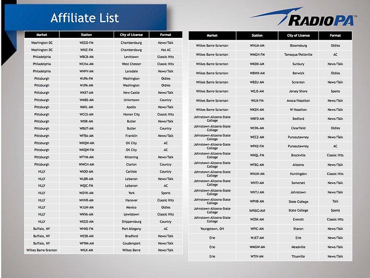 RPA Affiliate List-April 20191.jpg