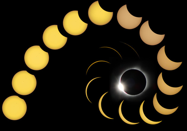 Composite Eclipse