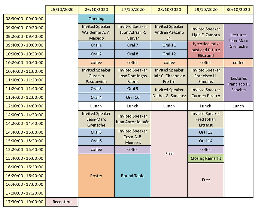 Scientific Program Table_nomes_new.png