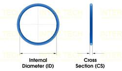 O-Ring Dimension