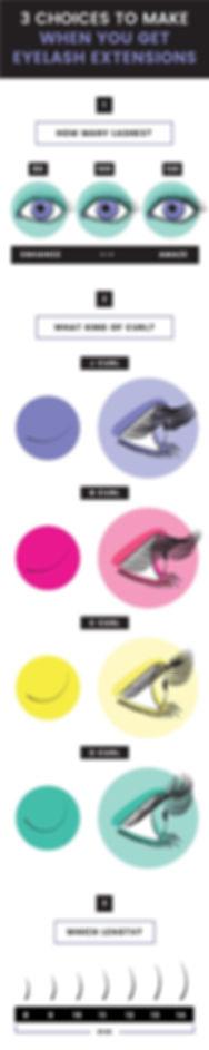 Eyelash chart.jpg