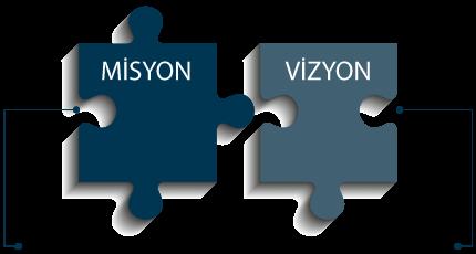 vizyon-misyon.png